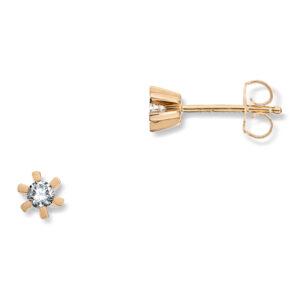 Mestergull Cinderella er en stram og lekker Solitaire modell, velg mellom diamanter i størrelser fra 0,10 ct. til 2,00 ct. CINDERELLA Ørepynt